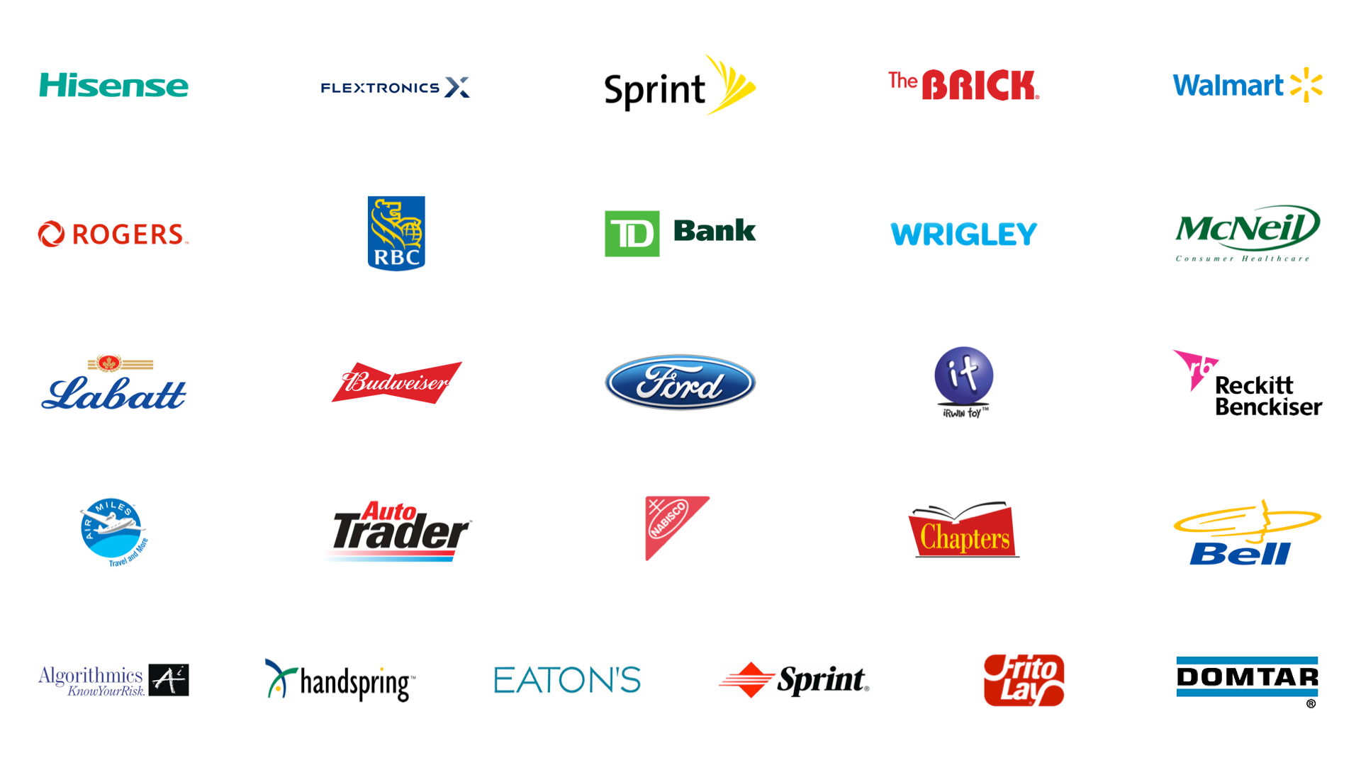 Client and Customer Brands